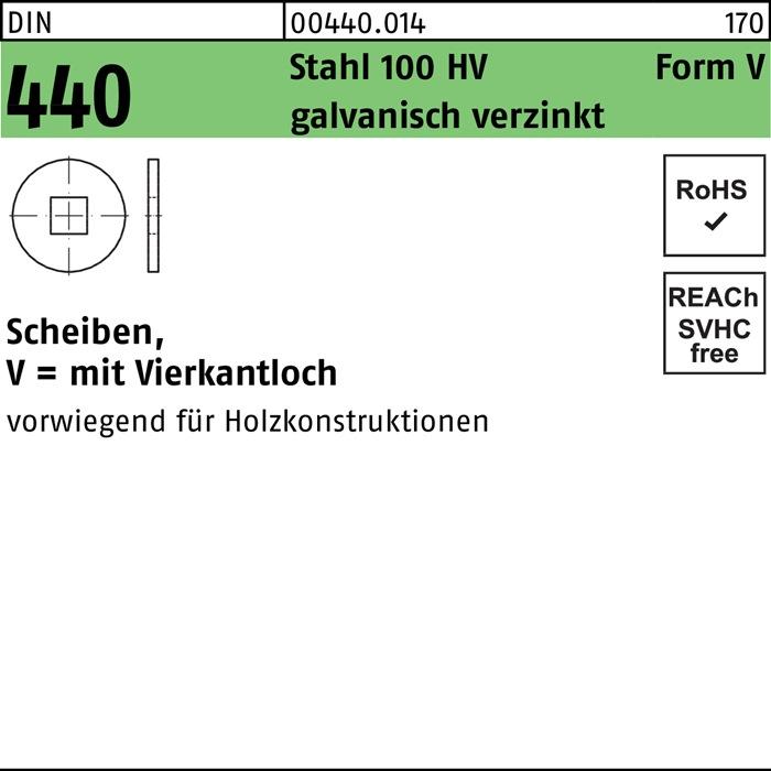 Schrauben Senkkopf DIN 97 mit Schlitz diverse Größen Messing