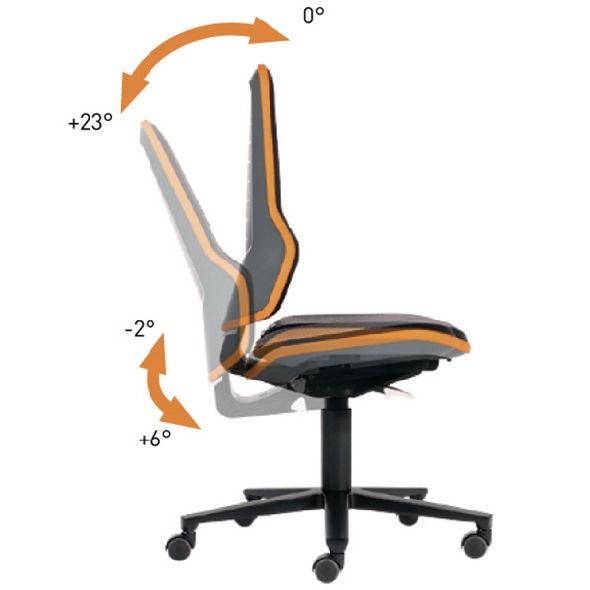 Arbeitsdrehstuhl Neon Rollen ohne Polsterelement orange 450