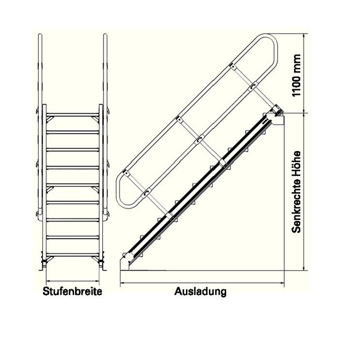 werkzeug j ger gmbh online shop treppe mit einseitigem handlauf stufenbreite 1000 mm. Black Bedroom Furniture Sets. Home Design Ideas